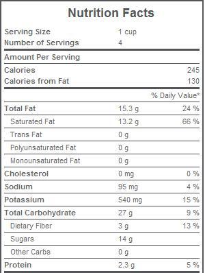 Thai Bananas In Coconut Milk Nutrition Facts